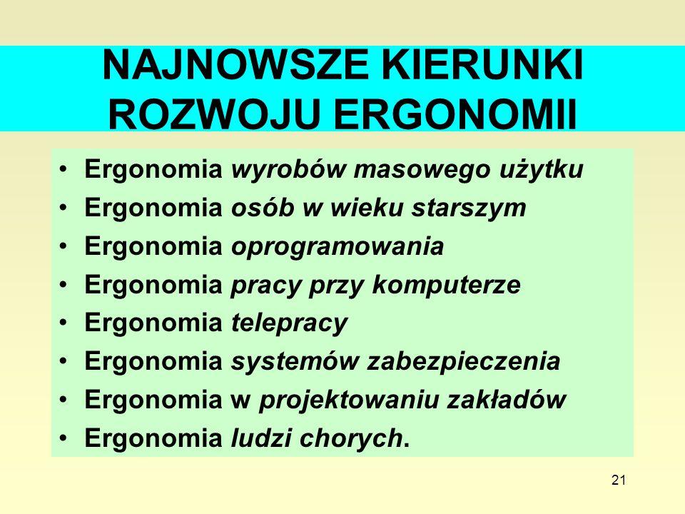 21 NAJNOWSZE KIERUNKI ROZWOJU ERGONOMII Ergonomia wyrobów masowego użytku Ergonomia osób w wieku starszym Ergonomia oprogramowania Ergonomia pracy prz
