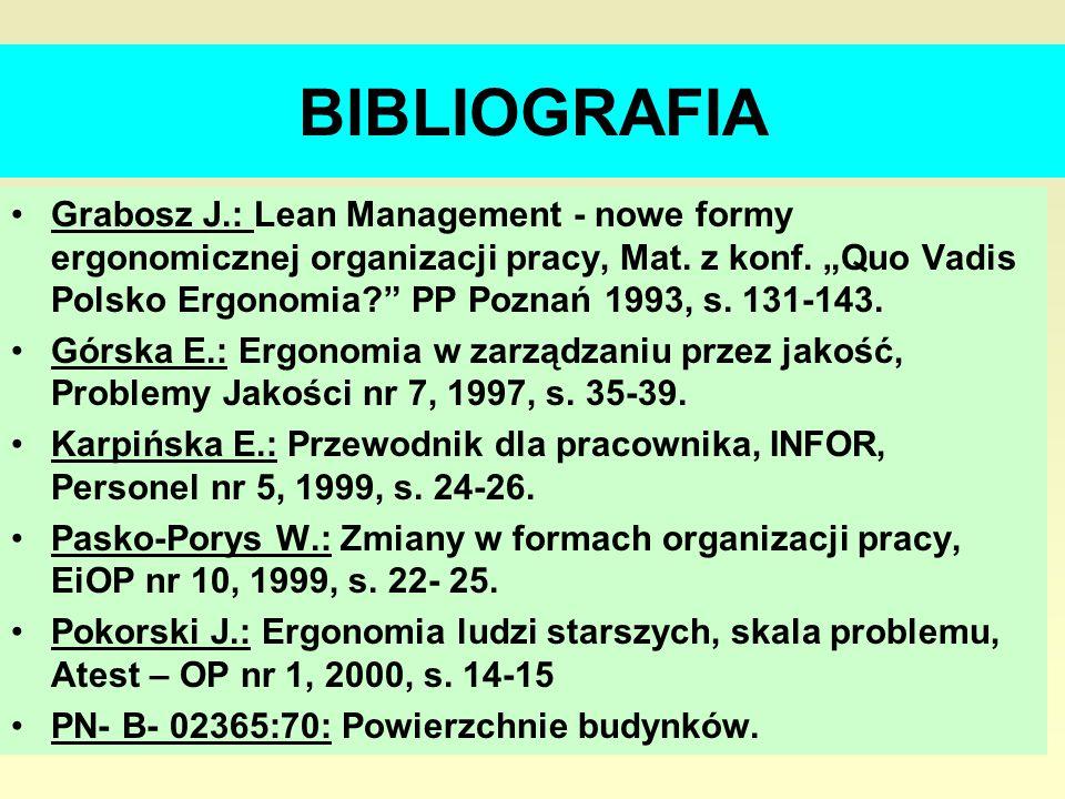 """24 BIBLIOGRAFIA Grabosz J.: Lean Management - nowe formy ergonomicznej organizacji pracy, Mat. z konf. """"Quo Vadis Polsko Ergonomia?"""" PP Poznań 1993, s"""