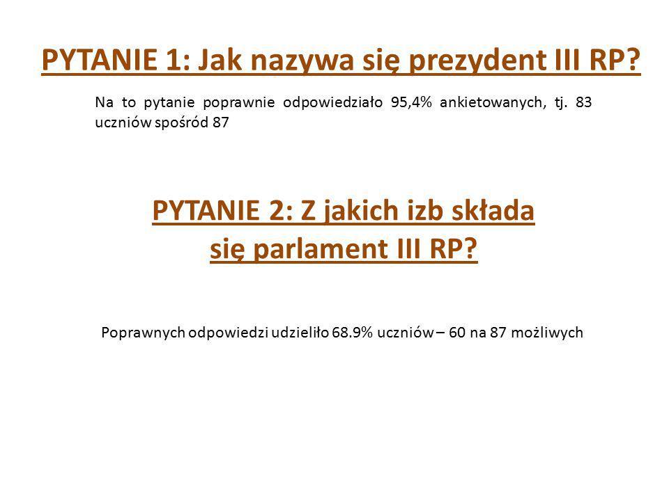 PYTANIE 1: Jak nazywa się prezydent III RP.