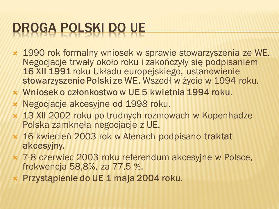  1990 rok formalny wniosek w sprawie stowarzyszenia ze WE. Negocjacje trwały około roku i zakończyły się podpisaniem 16 XII 1991 roku Układu europejs
