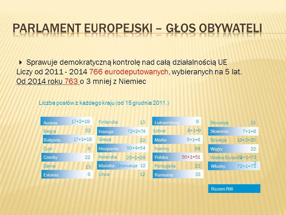  Sprawuje demokratyczną kontrolę nad całą działalnością UE Liczy od 2011 - 2014 766 eurodeputowanych, wybieranych na 5 lat. Od 2014 roku 763 o 3 mnie