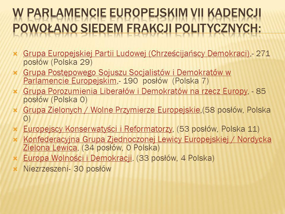  Grupa Europejskiej Partii Ludowej (Chrześcijańscy Demokraci),- 271 posłów (Polska 29) Grupa Europejskiej Partii Ludowej (Chrześcijańscy Demokraci) 