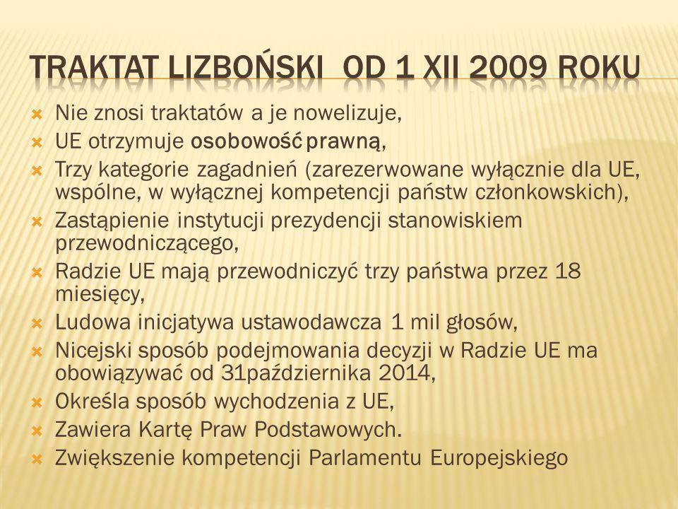  Nie znosi traktatów a je nowelizuje,  UE otrzymuje osobowość prawną,  Trzy kategorie zagadnień (zarezerwowane wyłącznie dla UE, wspólne, w wyłączn