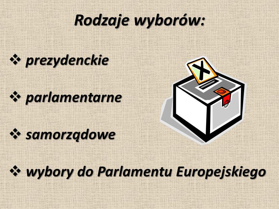 Rodzaje wyborów:  prezydenckie  parlamentarne  samorządowe  wybory do Parlamentu Europejskiego
