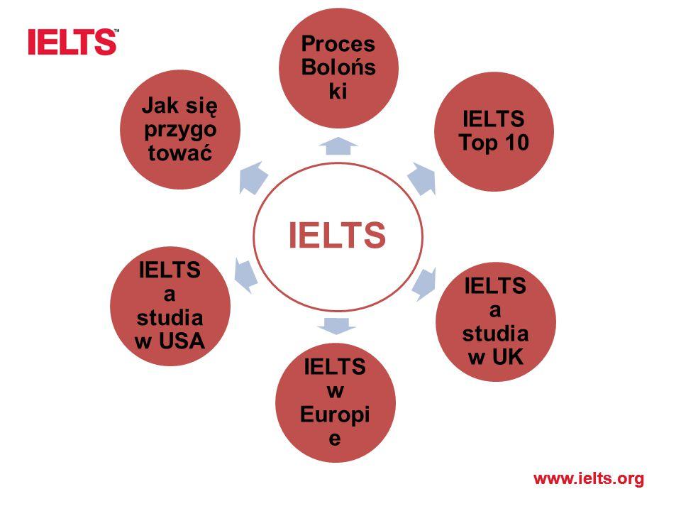 www.ielts.org Krok 4: Przesłanie wyników