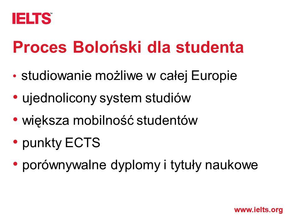 www.ielts.org Proces Boloński dla studenta studiowanie możliwe w całej Europie ujednolicony system studiów większa mobilność studentów punkty ECTS porównywalne dyplomy i tytuły naukowe
