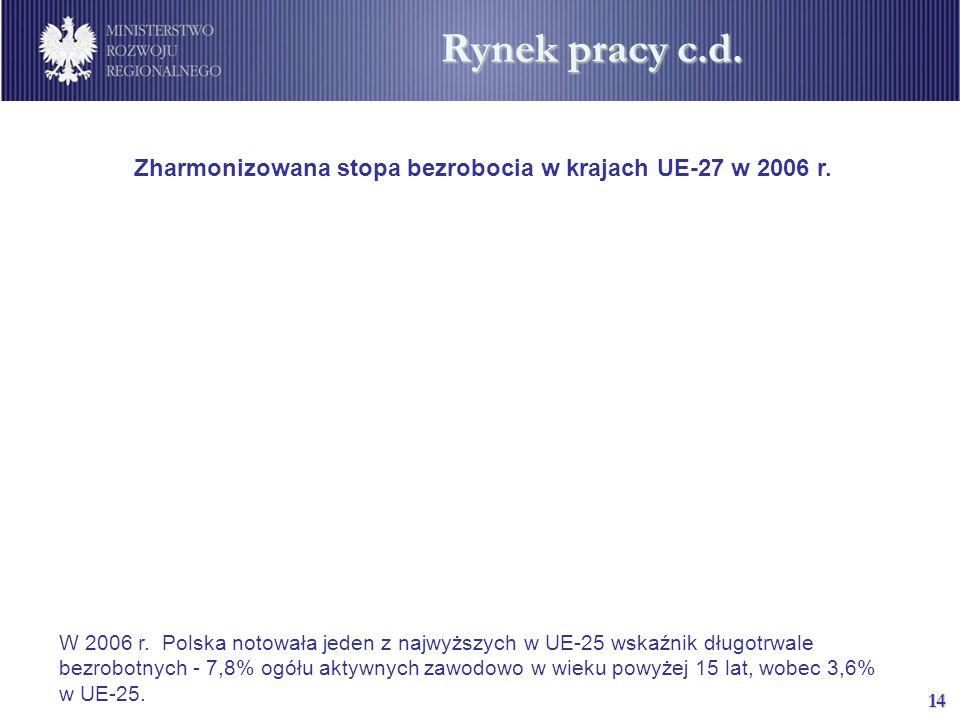 14 Zharmonizowana stopa bezrobocia w krajach UE-27 w 2006 r.