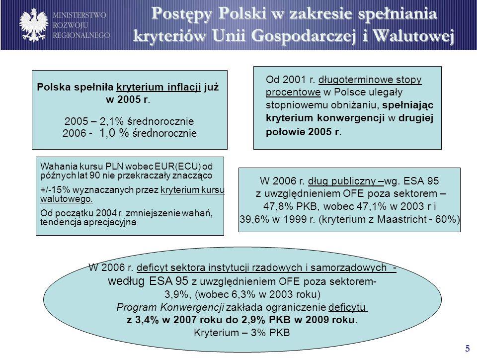 5 Postępy Polski w zakresie spełniania kryteriów Unii Gospodarczej i Walutowej Polska spełniła kryterium inflacji już w 2005 r.