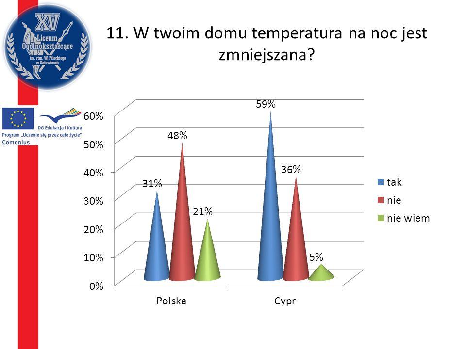 11. W twoim domu temperatura na noc jest zmniejszana