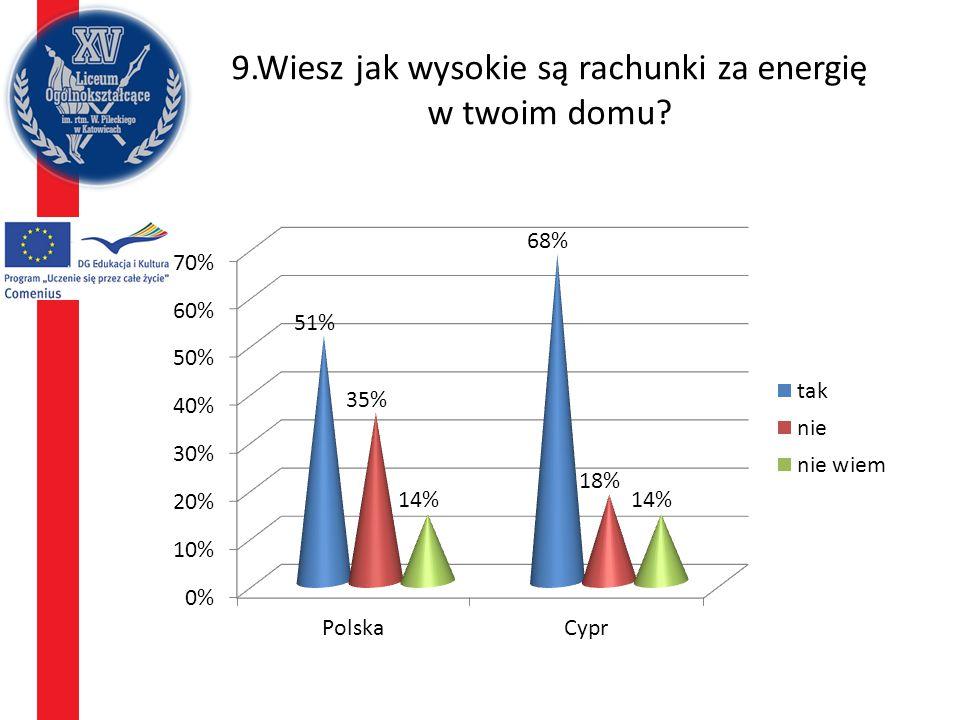 9.Wiesz jak wysokie są rachunki za energię w twoim domu