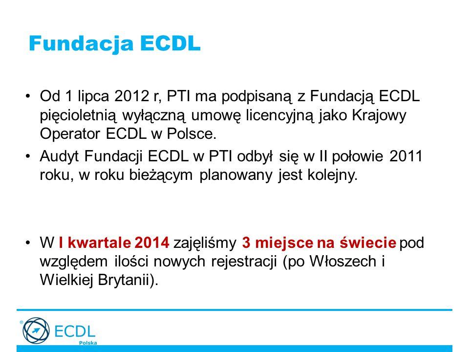 Fundacja ECDL Od 1 lipca 2012 r, PTI ma podpisaną z Fundacją ECDL pięcioletnią wyłączną umowę licencyjną jako Krajowy Operator ECDL w Polsce.