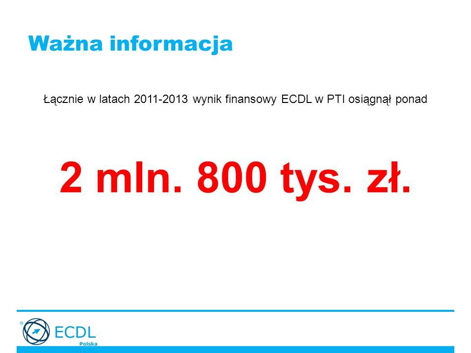 Ważna informacja Łącznie w latach 2011-2013 wynik finansowy ECDL w PTI osiągnął ponad 2 mln.