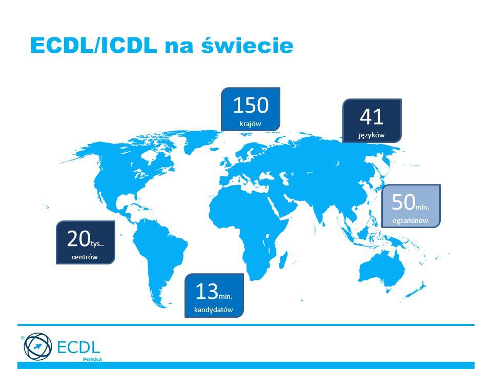 ECDL/ICDL na świecie 150 krajów 50 mln. egzaminów 41 języków 20 tys.. centrów 13 mln. kandydatów