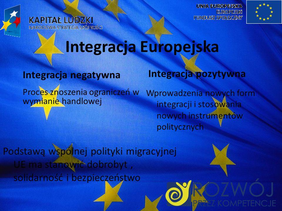 Integracja Europejska Integracja negatywna Proces znoszenia ograniczeń w wymianie handlowej Podstawą wspólnej polityki migracyjnej UE ma stanowić dobrobyt, solidarność i bezpieczeństwo Integracja pozytywna Wprowadzenia nowych form integracji i stosowania nowych instrumentów politycznych