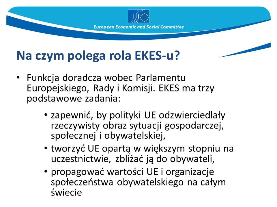 Na czym polega rola EKES-u? Funkcja doradcza wobec Parlamentu Europejskiego, Rady i Komisji. EKES ma trzy podstawowe zadania: zapewnić, by polityki UE