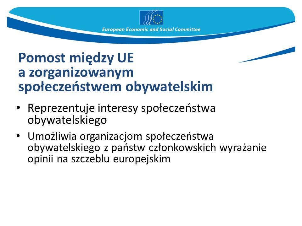 Pomost między UE a zorganizowanym społeczeństwem obywatelskim Reprezentuje interesy społeczeństwa obywatelskiego Umożliwia organizacjom społeczeństwa obywatelskiego z państw członkowskich wyrażanie opinii na szczeblu europejskim