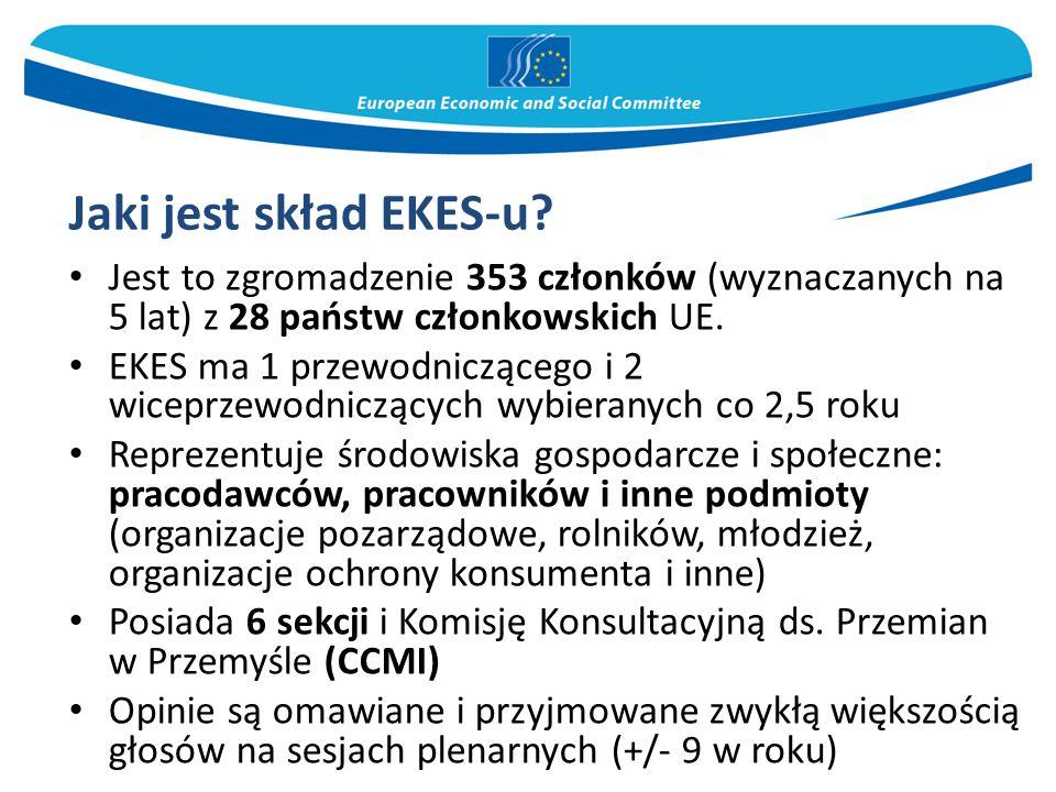 Jaki jest skład EKES-u? Jest to zgromadzenie 353 członków (wyznaczanych na 5 lat) z 28 państw członkowskich UE. EKES ma 1 przewodniczącego i 2 wiceprz