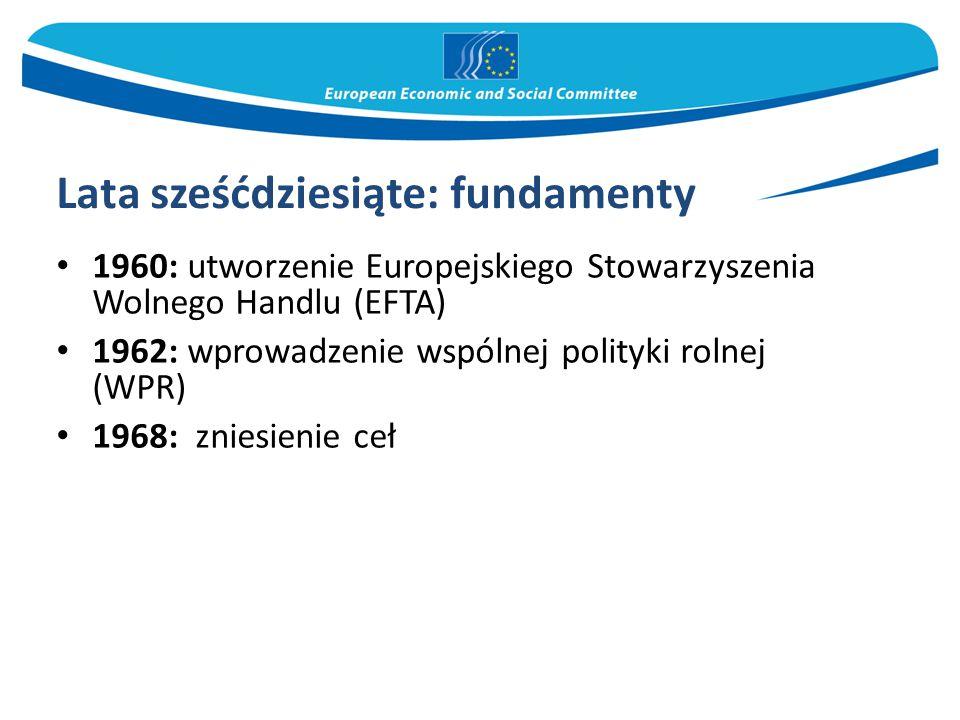 Lata sześćdziesiąte: fundamenty 1960: utworzenie Europejskiego Stowarzyszenia Wolnego Handlu (EFTA) 1962: wprowadzenie wspólnej polityki rolnej (WPR) 1968: zniesienie ceł