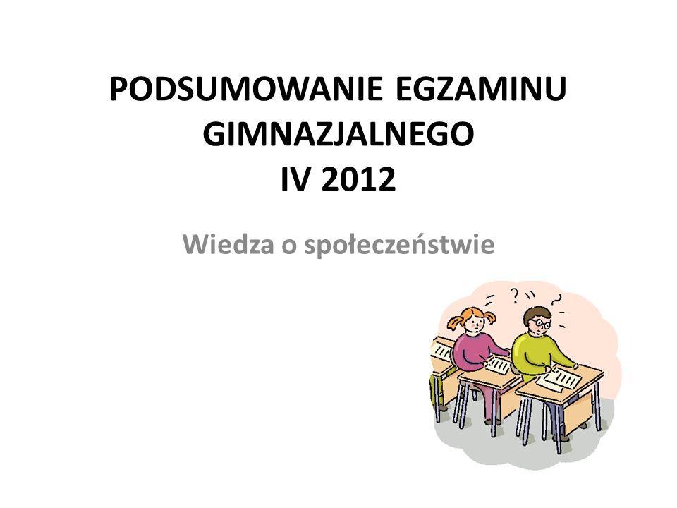 PODSUMOWANIE EGZAMINU GIMNAZJALNEGO IV 2012 Wiedza o społeczeństwie