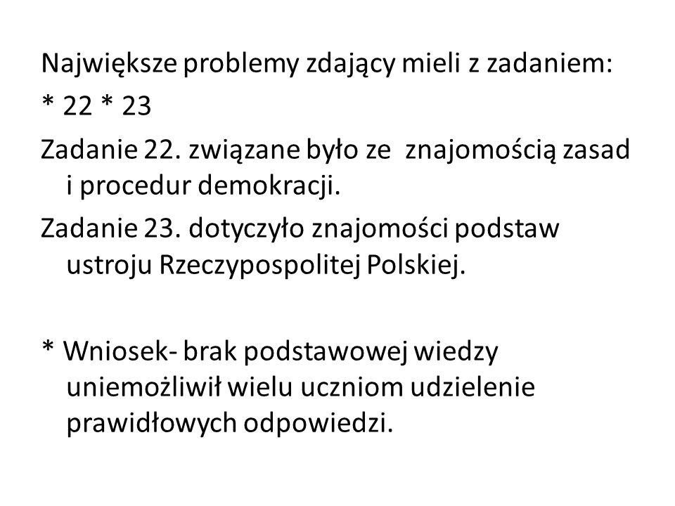 Największe problemy zdający mieli z zadaniem: * 22 * 23 Zadanie 22.