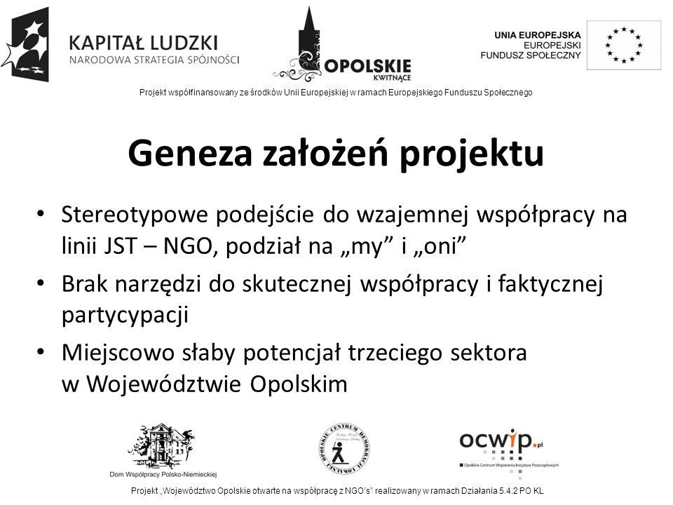 """Geneza założeń projektu Stereotypowe podejście do wzajemnej współpracy na linii JST – NGO, podział na """"my i """"oni Brak narzędzi do skutecznej współpracy i faktycznej partycypacji Miejscowo słaby potencjał trzeciego sektora w Województwie Opolskim Projekt współfinansowany ze środków Unii Europejskiej w ramach Europejskiego Funduszu Społecznego Projekt """"Województwo Opolskie otwarte na współpracę z NGO's realizowany w ramach Działania 5.4.2 PO KL"""