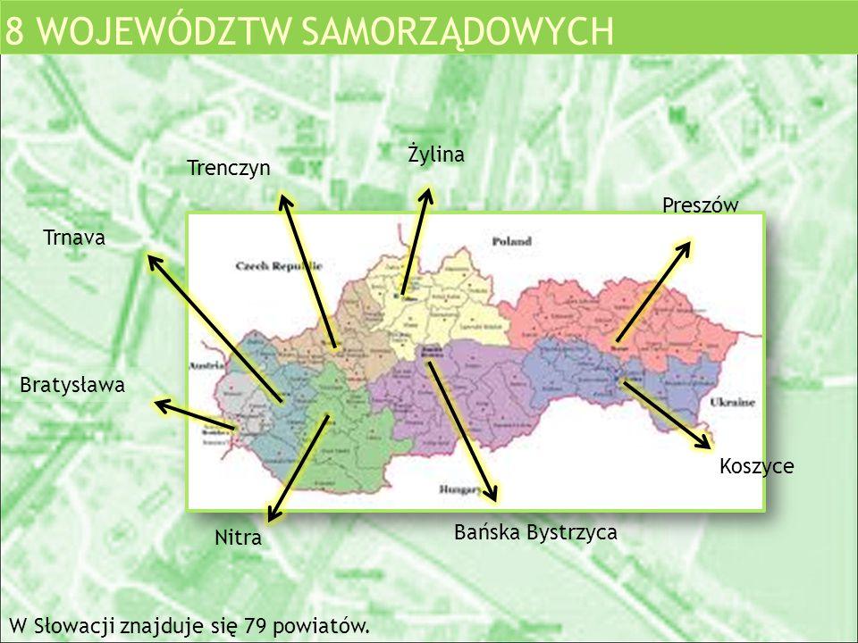 8 WOJEWÓDZTW SAMORZĄDOWYCH Trnava Nitra Bratysława Preszów Koszyce Bańska Bystrzyca Trenczyn Żylina W Słowacji znajduje się 79 powiatów.