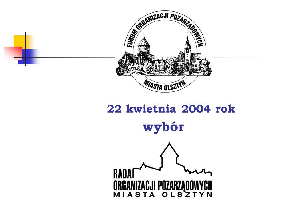 22 kwietnia 2004 rok wybór