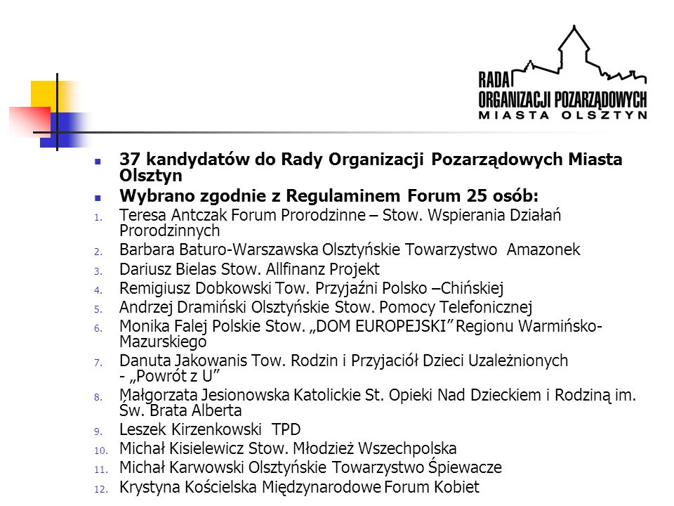 37 kandydatów do Rady Organizacji Pozarządowych Miasta Olsztyn Wybrano zgodnie z Regulaminem Forum 25 osób: 1.