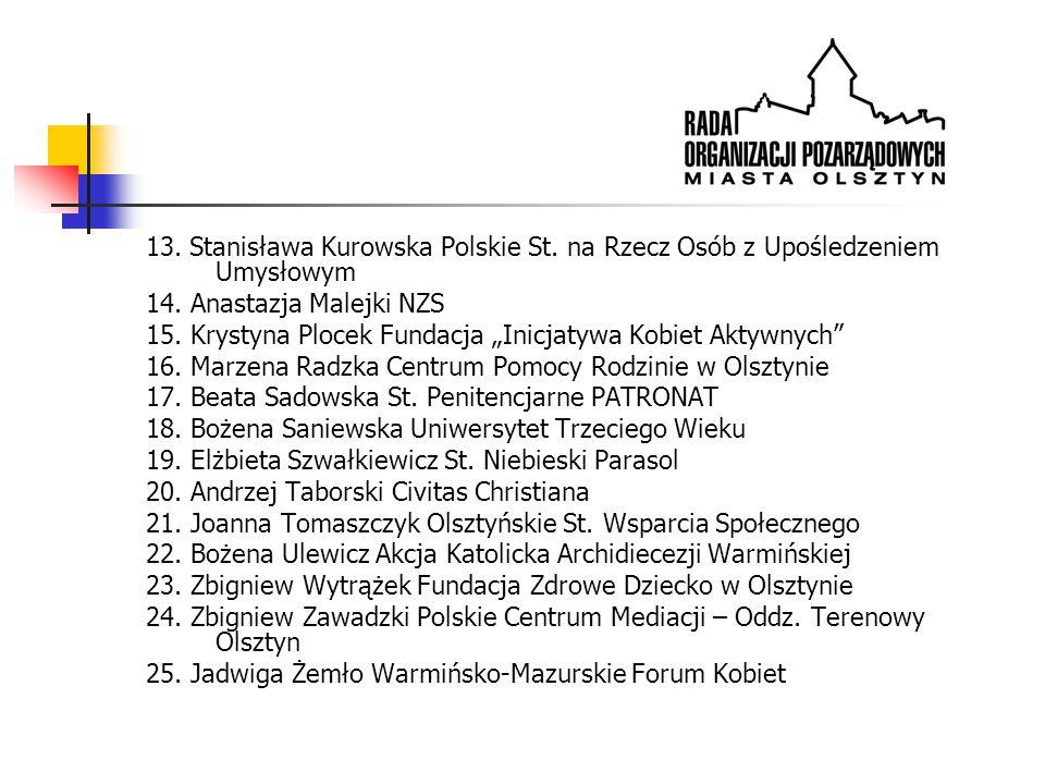 13. Stanisława Kurowska Polskie St. na Rzecz Osób z Upośledzeniem Umysłowym 14.
