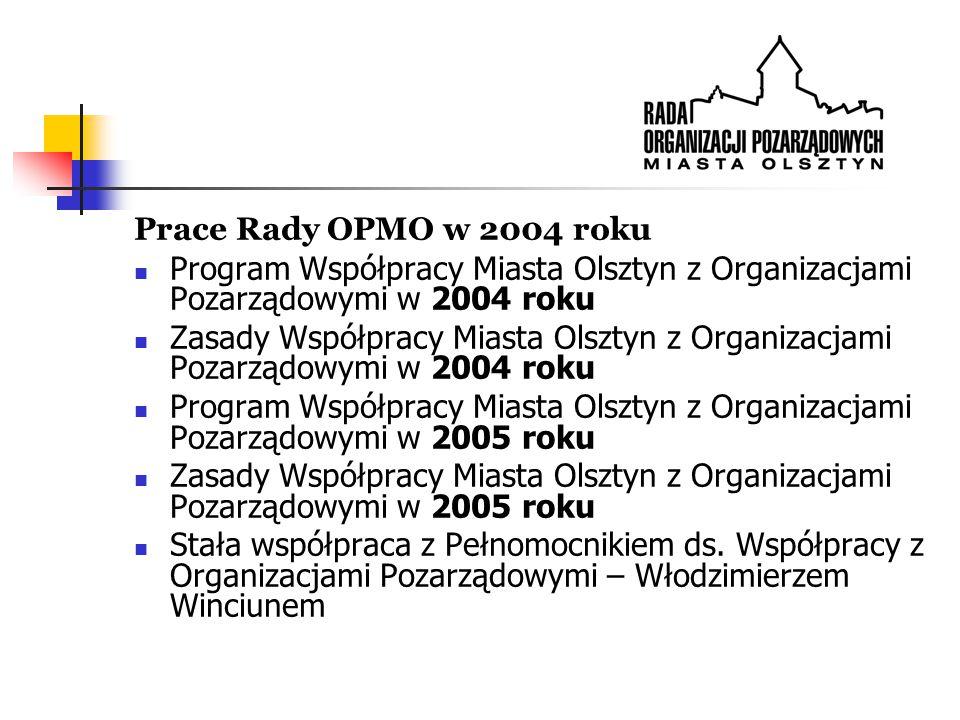 Prace Rady OPMO w 2004 roku Program Współpracy Miasta Olsztyn z Organizacjami Pozarządowymi w 2004 roku Zasady Współpracy Miasta Olsztyn z Organizacjami Pozarządowymi w 2004 roku Program Współpracy Miasta Olsztyn z Organizacjami Pozarządowymi w 2005 roku Zasady Współpracy Miasta Olsztyn z Organizacjami Pozarządowymi w 2005 roku Stała współpraca z Pełnomocnikiem ds.