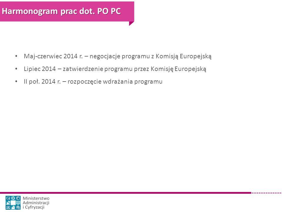 Harmonogram prac dot. PO PC Maj-czerwiec 2014 r. – negocjacje programu z Komisją Europejską Lipiec 2014 – zatwierdzenie programu przez Komisję Europej
