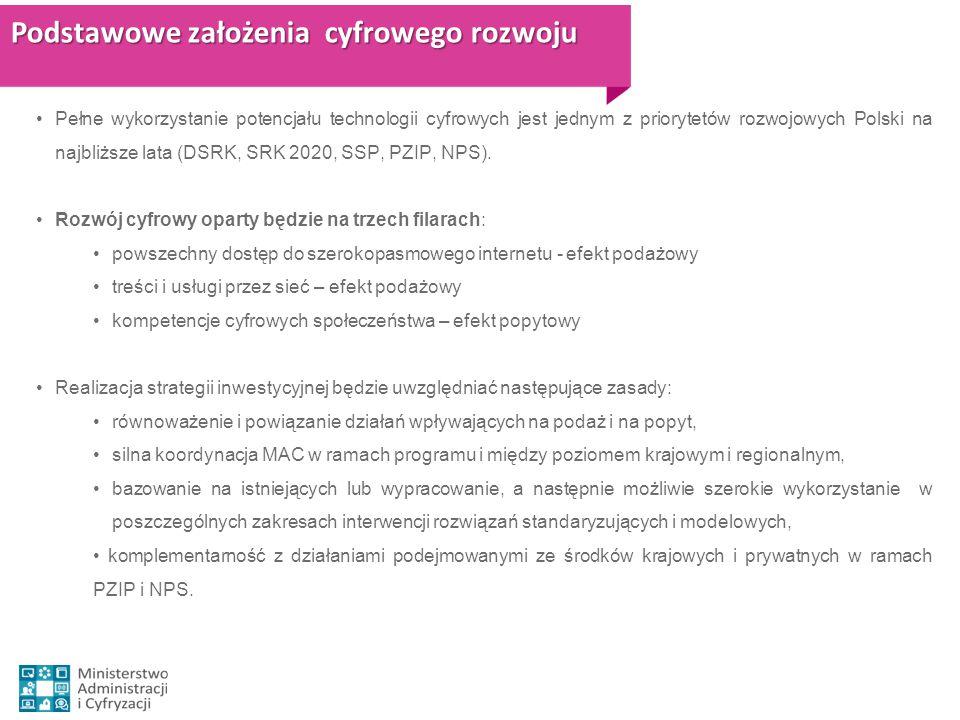 Podstawowe założenia cyfrowego rozwoju Pełne wykorzystanie potencjału technologii cyfrowych jest jednym z priorytetów rozwojowych Polski na najbliższe