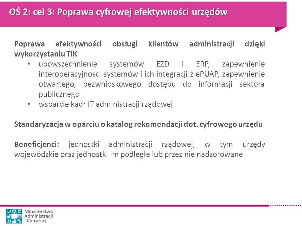 OŚ 2: cel 3: Poprawa cyfrowej efektywności urzędów Poprawa efektywności obsługi klientów administracji dzięki wykorzystaniu TIK upowszechnienie system
