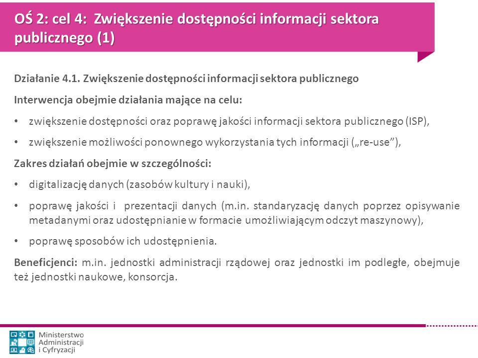 OŚ 2: cel 4: Zwiększenie dostępności informacji sektora publicznego (1) Działanie 4.1. Zwiększenie dostępności informacji sektora publicznego Interwen