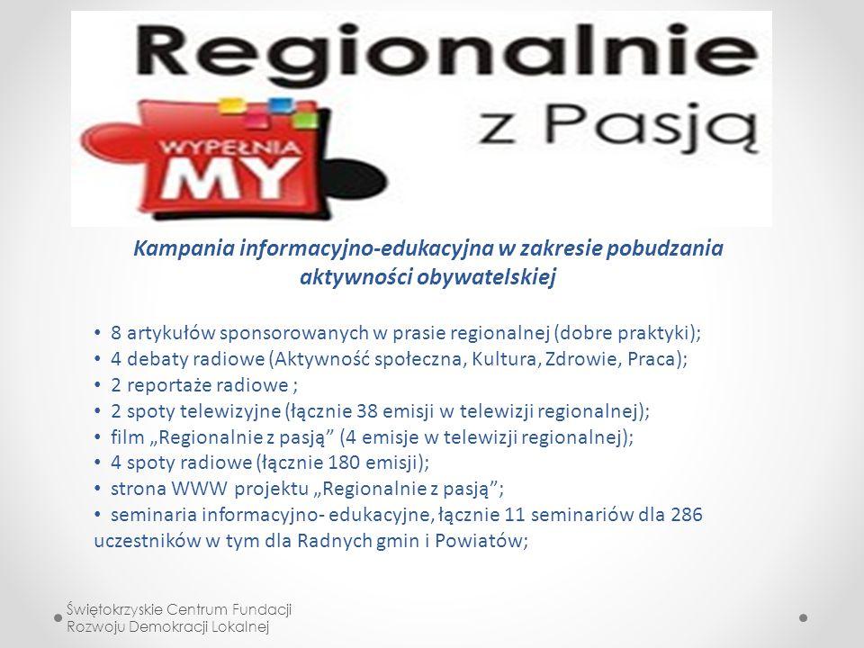 """Świętokrzyskie Centrum Fundacji Rozwoju Demokracji Lokalnej Kampania informacyjno-edukacyjna w zakresie pobudzania aktywności obywatelskiej 8 artykułów sponsorowanych w prasie regionalnej (dobre praktyki); 4 debaty radiowe (Aktywność społeczna, Kultura, Zdrowie, Praca); 2 reportaże radiowe ; 2 spoty telewizyjne (łącznie 38 emisji w telewizji regionalnej); film """"Regionalnie z pasją (4 emisje w telewizji regionalnej); 4 spoty radiowe (łącznie 180 emisji); strona WWW projektu """"Regionalnie z pasją ; seminaria informacyjno- edukacyjne, łącznie 11 seminariów dla 286 uczestników w tym dla Radnych gmin i Powiatów;"""