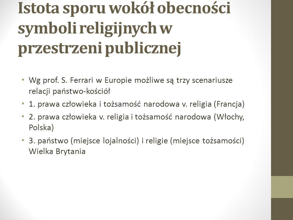 Istota sporu wokół obecności symboli religijnych w przestrzeni publicznej Wg prof.