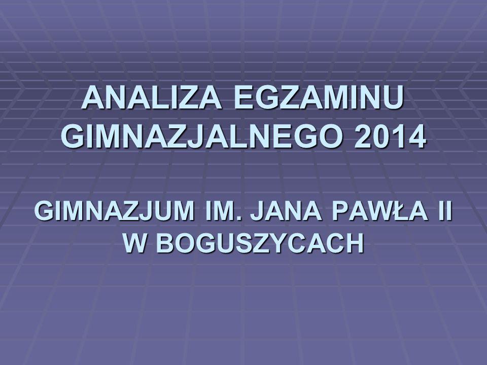 ANALIZA EGZAMINU GIMNAZJALNEGO 2014 GIMNAZJUM IM. JANA PAWŁA II W BOGUSZYCACH