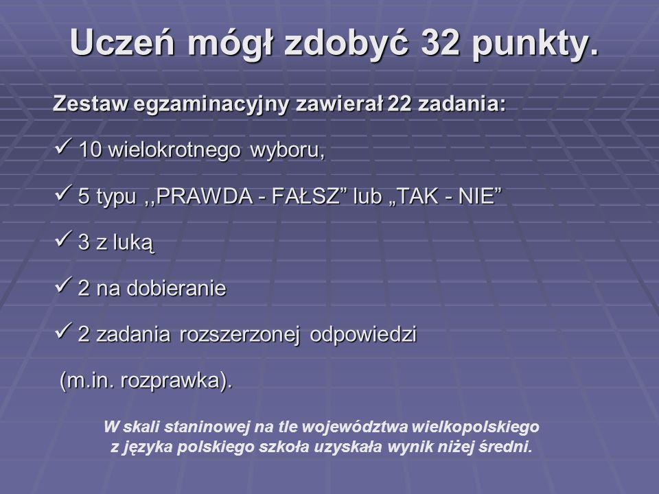 Porównanie średnich wyników - język polski