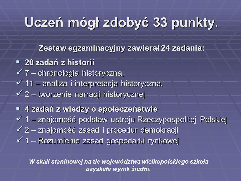 Uczeń mógł zdobyć 33 punkty. Zestaw egzaminacyjny zawierał 24 zadania:  20 zadań z historii 7 – chronologia historyczna, 7 – chronologia historyczna,