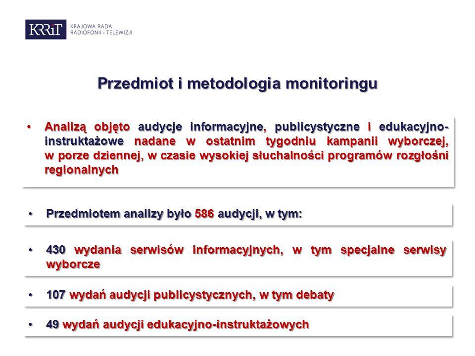 Przedmiot i metodologia monitoringu Przedmiotem analizy było 586 audycji, w tym:Przedmiotem analizy było 586 audycji, w tym: Analizą objęto audycje informacyjne, publicystyczne i edukacyjno- instruktażowe nadane w ostatnim tygodniu kampanii wyborczej, w porze dziennej, w czasie wysokiej słuchalności programów rozgłośni regionalnychAnalizą objęto audycje informacyjne, publicystyczne i edukacyjno- instruktażowe nadane w ostatnim tygodniu kampanii wyborczej, w porze dziennej, w czasie wysokiej słuchalności programów rozgłośni regionalnych 107 wydań audycji publicystycznych, w tym debaty107 wydań audycji publicystycznych, w tym debaty 49 wydań audycji edukacyjno-instruktażowych49 wydań audycji edukacyjno-instruktażowych 430 wydania serwisów informacyjnych, w tym specjalne serwisy wyborcze430 wydania serwisów informacyjnych, w tym specjalne serwisy wyborcze