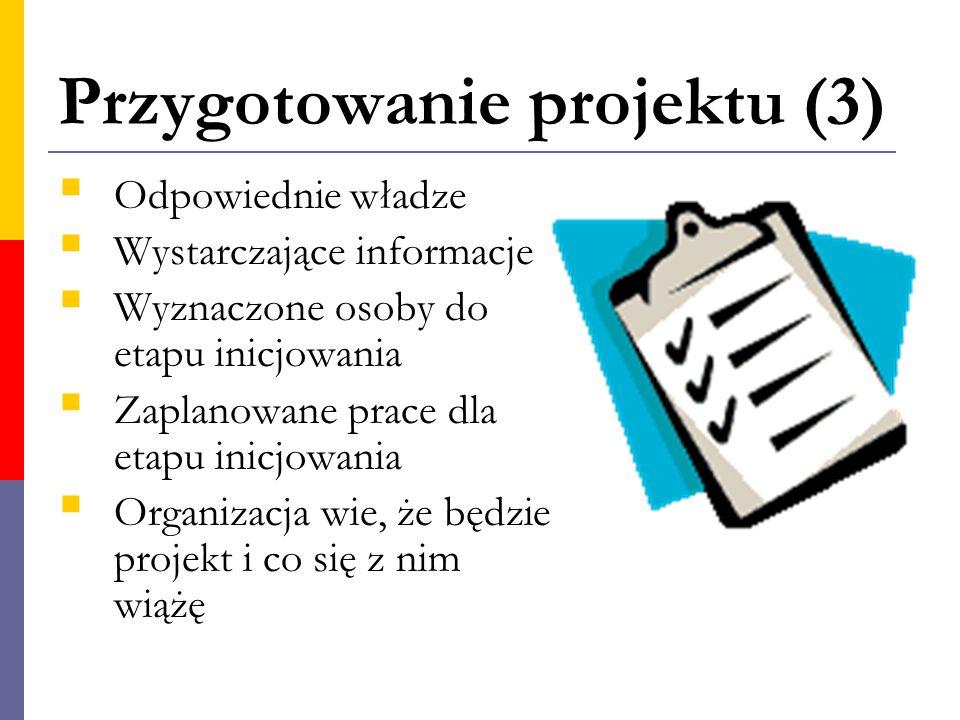 Przygotowanie projektu (3)  Odpowiednie władze  Wystarczające informacje  Wyznaczone osoby do etapu inicjowania  Zaplanowane prace dla etapu inicj