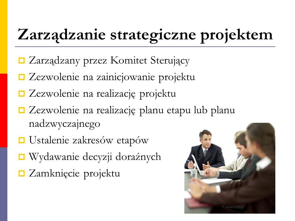 Zarządzanie strategiczne projektem  Zarządzany przez Komitet Sterujący  Zezwolenie na zainicjowanie projektu  Zezwolenie na realizację projektu  Z