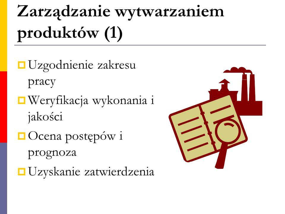 Zarządzanie wytwarzaniem produktów (1)  Uzgodnienie zakresu pracy  Weryfikacja wykonania i jakości  Ocena postępów i prognoza  Uzyskanie zatwierdz