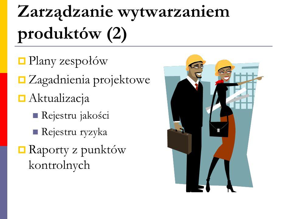 Zarządzanie wytwarzaniem produktów (2)  Plany zespołów  Zagadnienia projektowe  Aktualizacja Rejestru jakości Rejestru ryzyka  Raporty z punktów k