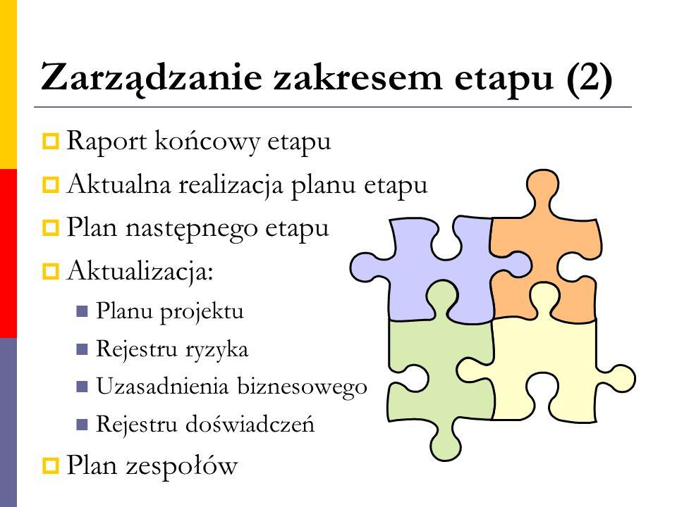 Zarządzanie zakresem etapu (2)  Raport końcowy etapu  Aktualna realizacja planu etapu  Plan następnego etapu  Aktualizacja: Planu projektu Rejestr