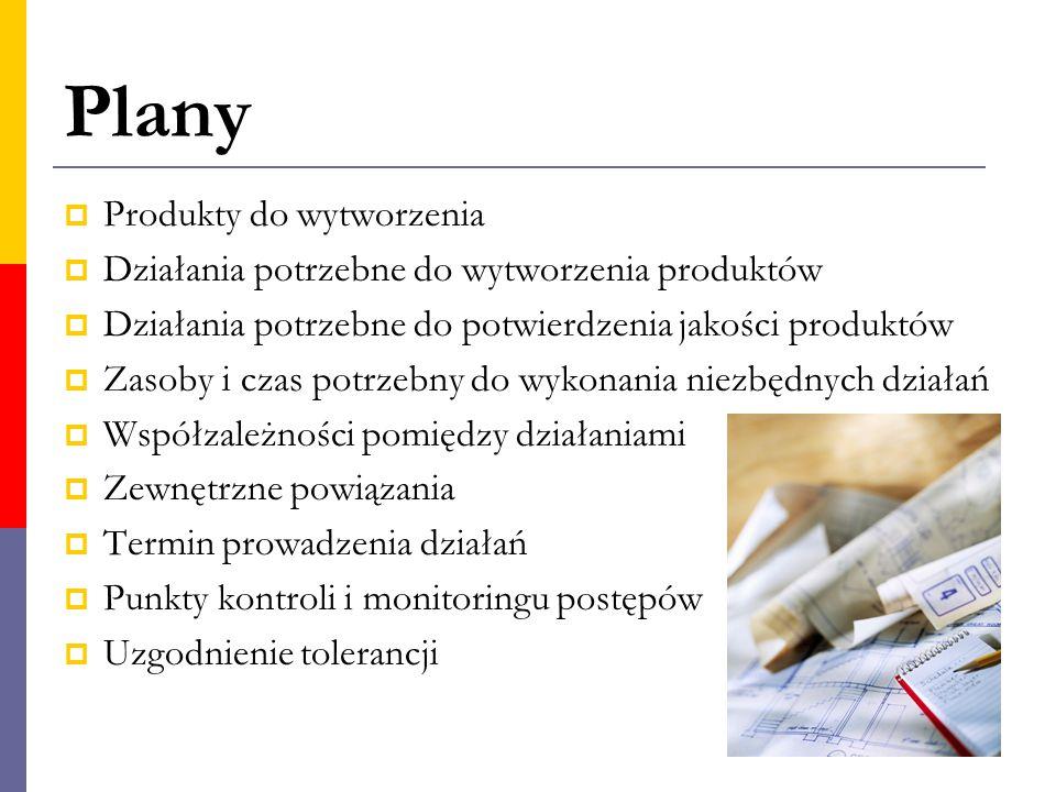 Plany  Produkty do wytworzenia  Działania potrzebne do wytworzenia produktów  Działania potrzebne do potwierdzenia jakości produktów  Zasoby i cza