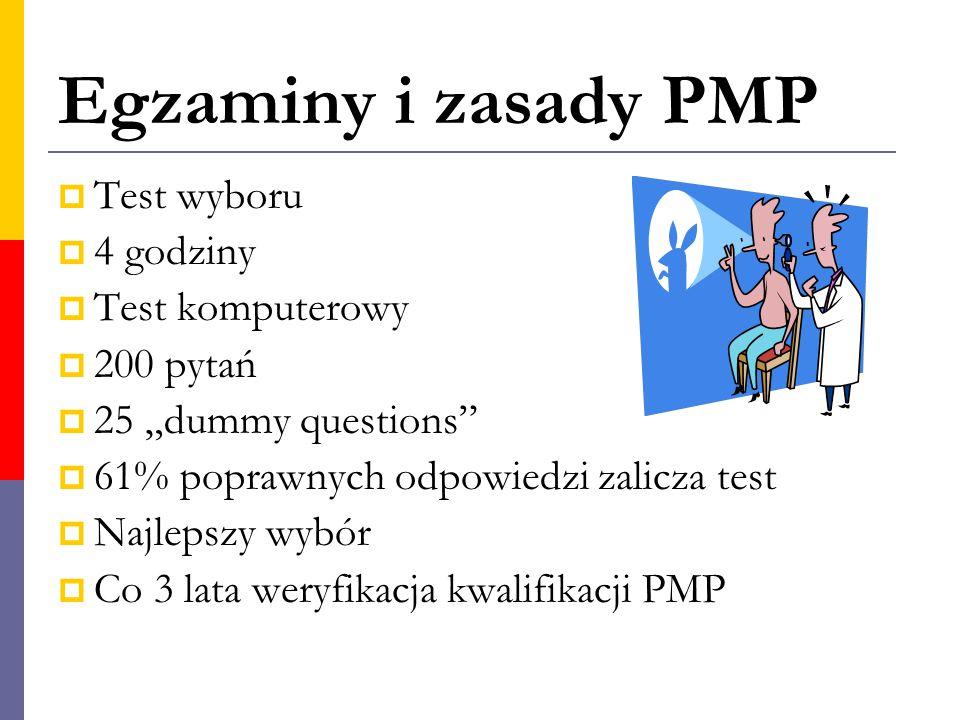 """Egzaminy i zasady PMP  Test wyboru  4 godziny  Test komputerowy  200 pytań  25 """"dummy questions""""  61% poprawnych odpowiedzi zalicza test  Najle"""