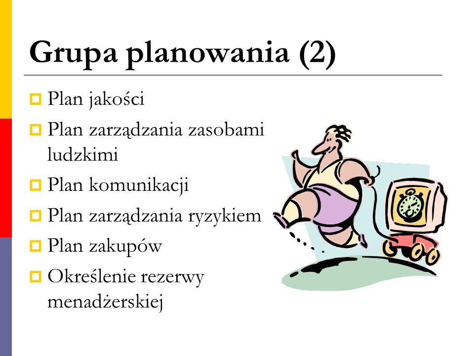 Grupa planowania (2)  Plan jakości  Plan zarządzania zasobami ludzkimi  Plan komunikacji  Plan zarządzania ryzykiem  Plan zakupów  Określenie re