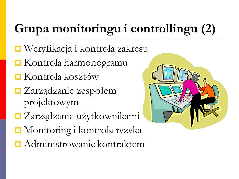 Grupa monitoringu i controllingu (2)  Weryfikacja i kontrola zakresu  Kontrola harmonogramu  Kontrola kosztów  Zarządzanie zespołem projektowym 