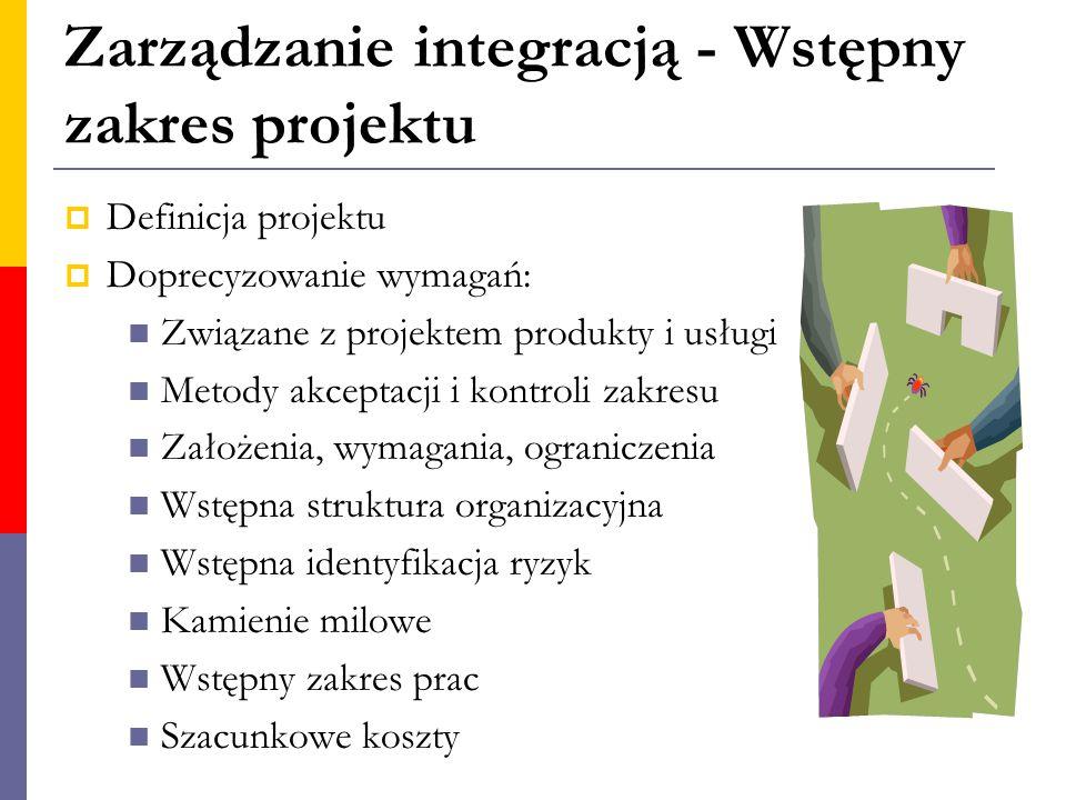 Zarządzanie integracją - Wstępny zakres projektu  Definicja projektu  Doprecyzowanie wymagań: Związane z projektem produkty i usługi Metody akceptac